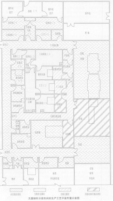 食用菌实验室平面图_无菌车间设计平面图分享SICOLAB